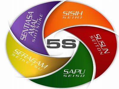 Tư vấn áp dụng hiệu quả 5S tại Công ty Nhiệt điện Nghi Sơn 1