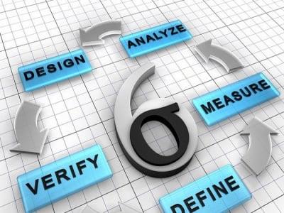 Giới thiệu Mô hình cải tiến năng suất chất lượng - Lean Six Sigma