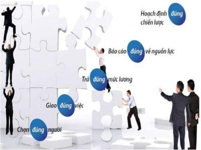 Hệ thống kiểm soát nội bộ